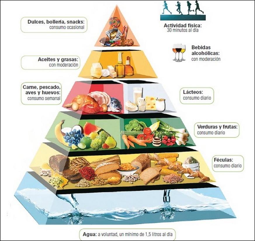 A mediterrán diéta - Olasz Főzőiskola